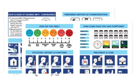 "Illustration of four communication cards with the headers ""Deaf & Hard of Hearing Info - Coronavirus;"" ""How Do You Feel?""; ""Situation, History & Symptoms""; ""Preferred Method of Communication""; ""How Long Have You Had Symptoms""; and ""Treatment & Care."""
